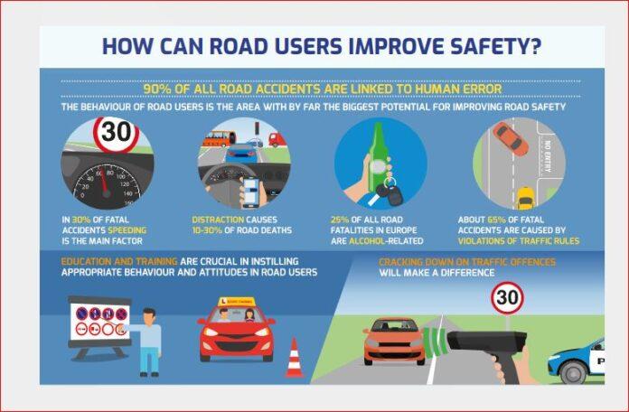 Increasing Road Traffic Accidents in Sri Lanka