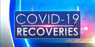 Coronavirus recoveries in Sri Lanka COVID recoveries