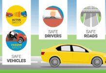 Road Safety Tips Sri Lanka Drivers Riders