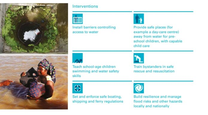 World Drowning Prevention Day July 25