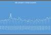 Sri Lanka COVID Deaths Chart LankaXpress