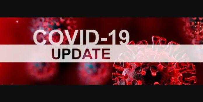 Sri Lanka COVID19 Latest News and Updates