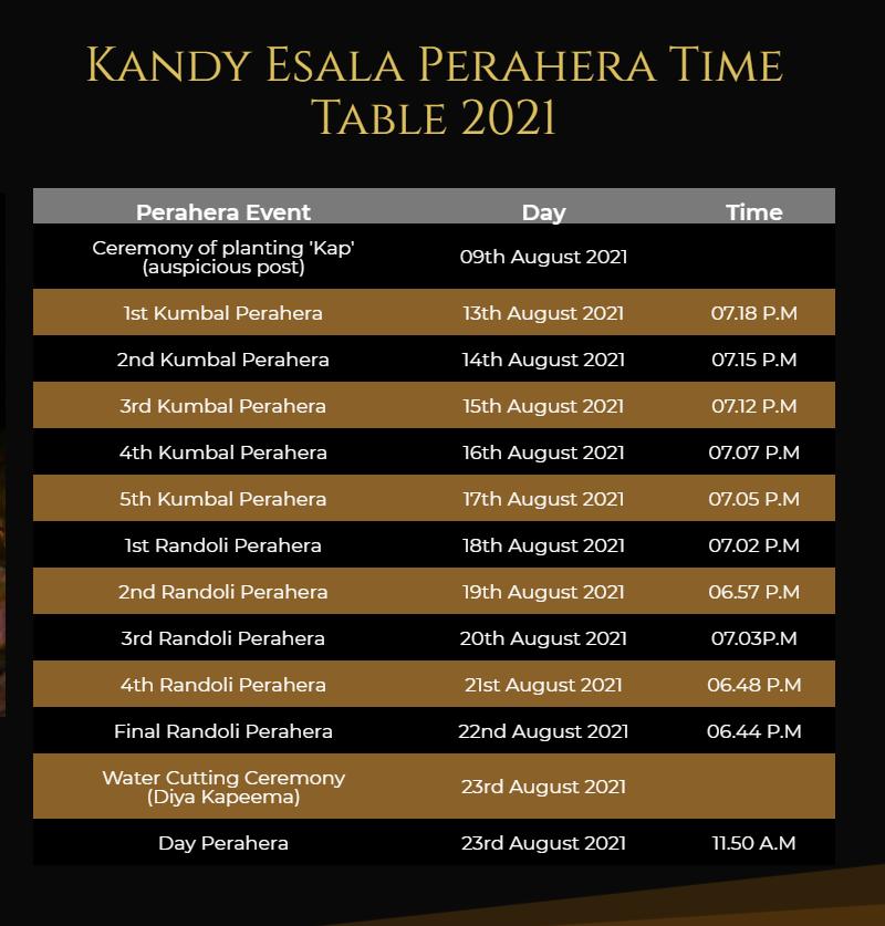 2021 Kandy Esala Perahera festival Timetable